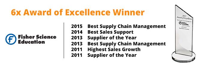 Awards Graphic